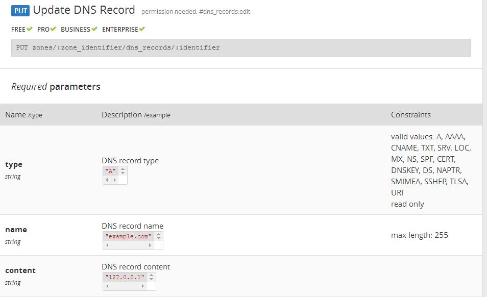 Cloudflare域名解析自动切换Python实现| Share Everything